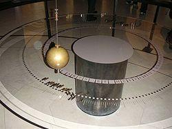 Musée des Arts et Métiers - Wikipedia, the free encyclopedia