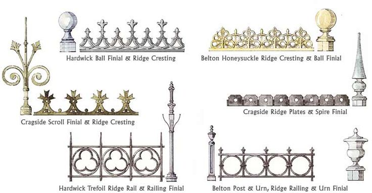 Decorative Metal Roof Ridge Cresting Roof Decoration