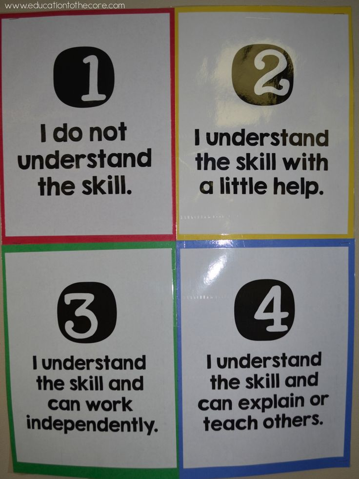 Education to the Core: Free Learning Scale Posters!  Great for self-assessment throughout a lesson!