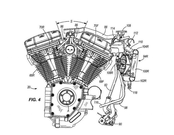 Harley Davidson New Engine   harley davidson engine replacement program, harley davidson new engines, harley davidson replacement engines