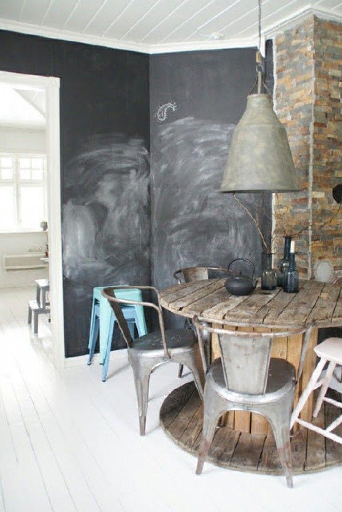 25 beste idee n over industri le woonkamers op pinterest for Industrieel interieur