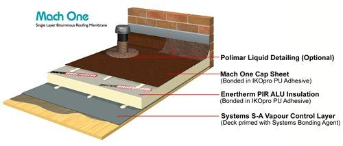 32 Best Flat Roof Sealer Membrane Or Construction Misc