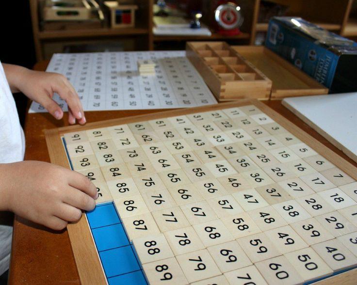 Montessori Maths Preschool - Racheous - Respectful Learning & Parenting