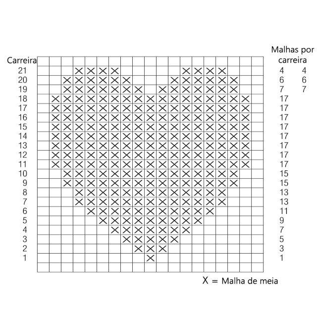 28 besten Tricô / Knit Bilder auf Pinterest | Stickerei, kostenlose ...