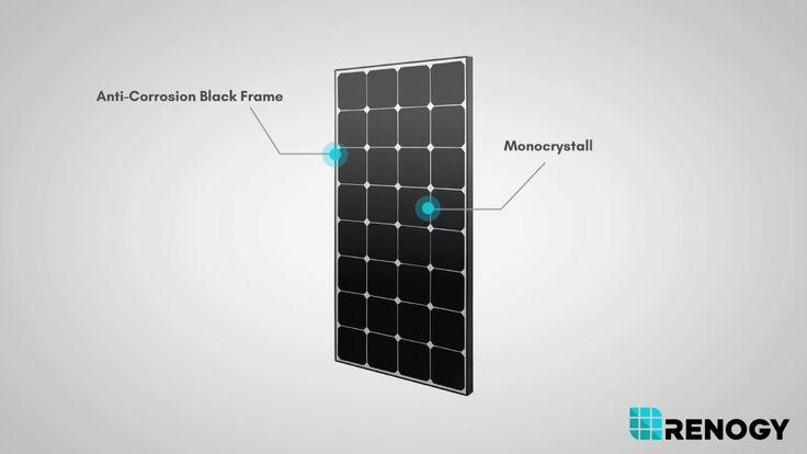 17 Best Images About Renogy Solar Panels On Pinterest