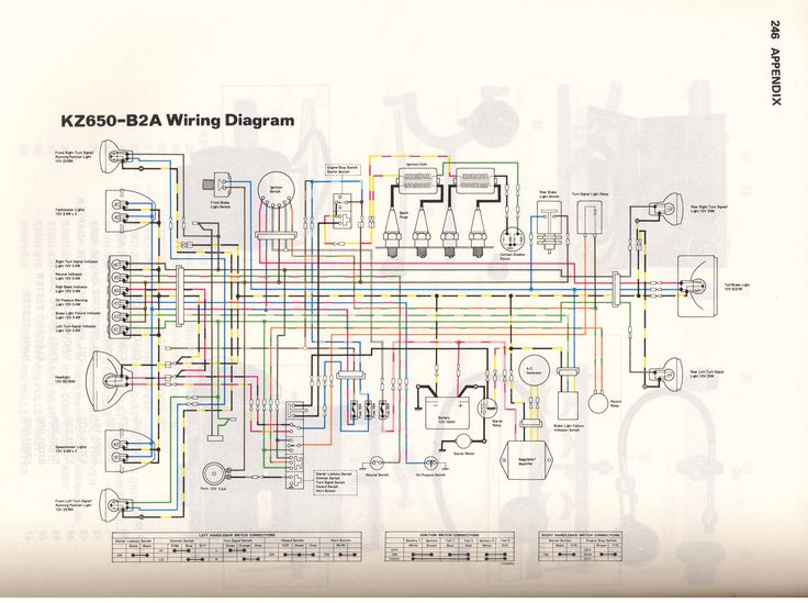 407 best Motorcycles and Man Stuff images – Kz650 Wiring Harness Diagram