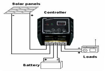 how to make a 12v solar charging system