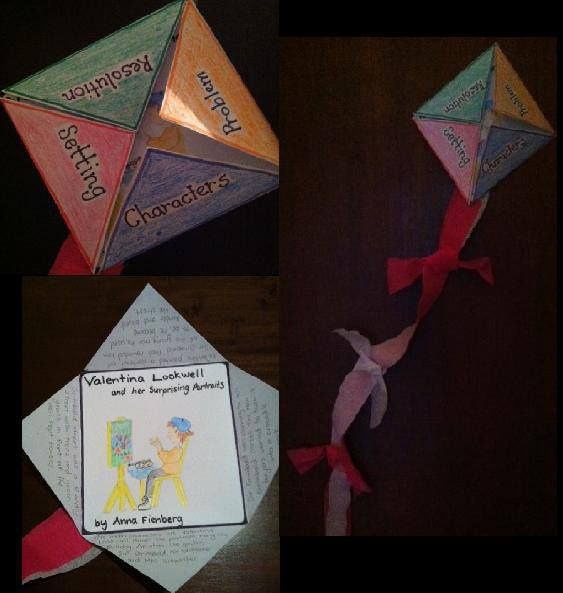 Here's a creative way to present a book report. I've made them with many classes as a classroom teacher but they could easily be done while relief teaching as a once off literacy lesson. - Relief Teaching Ideas.