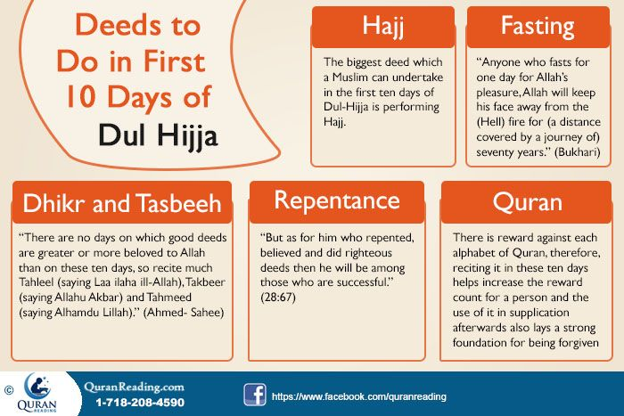 Deeds to Do in First 10 Days of Dhul Hijja