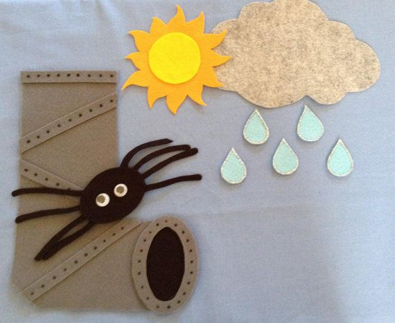 This PDF Pattern comprises 20 pages which includes:    • A complete list of felt and supplies required to create the felt set  • Full sized