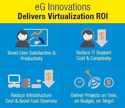 eG Innovations Delivers Virtualization ROI. Download Solution Brief : http://goo.gl/xUeycu