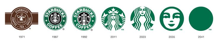 LOGO history/transitions: The past & funny future of famous logos by StockLogos.com 2012-11 • on view here: STARBUCKS 1971-2041 (imagined by Felipe Torres)