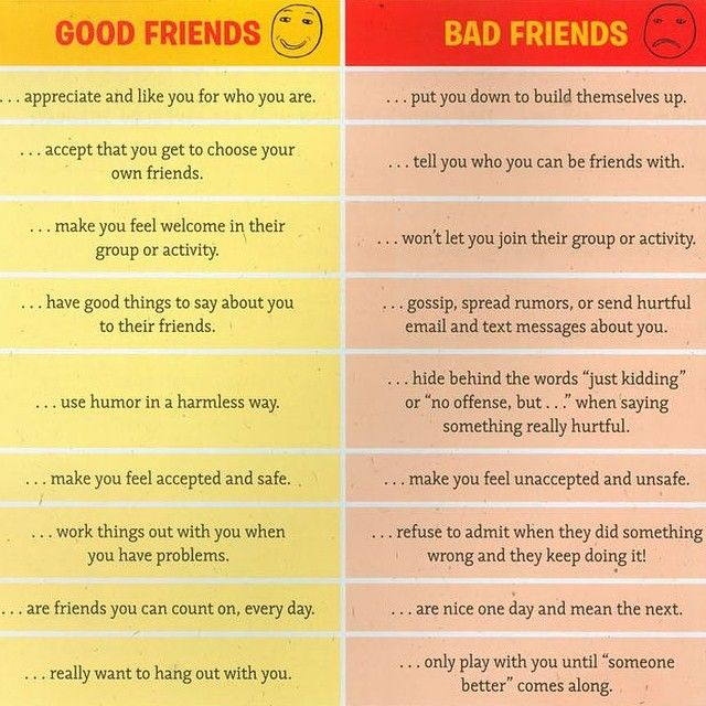 good relationship between friends
