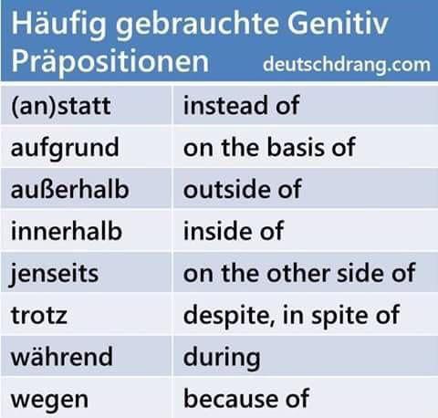 Genitiv Präpositionen