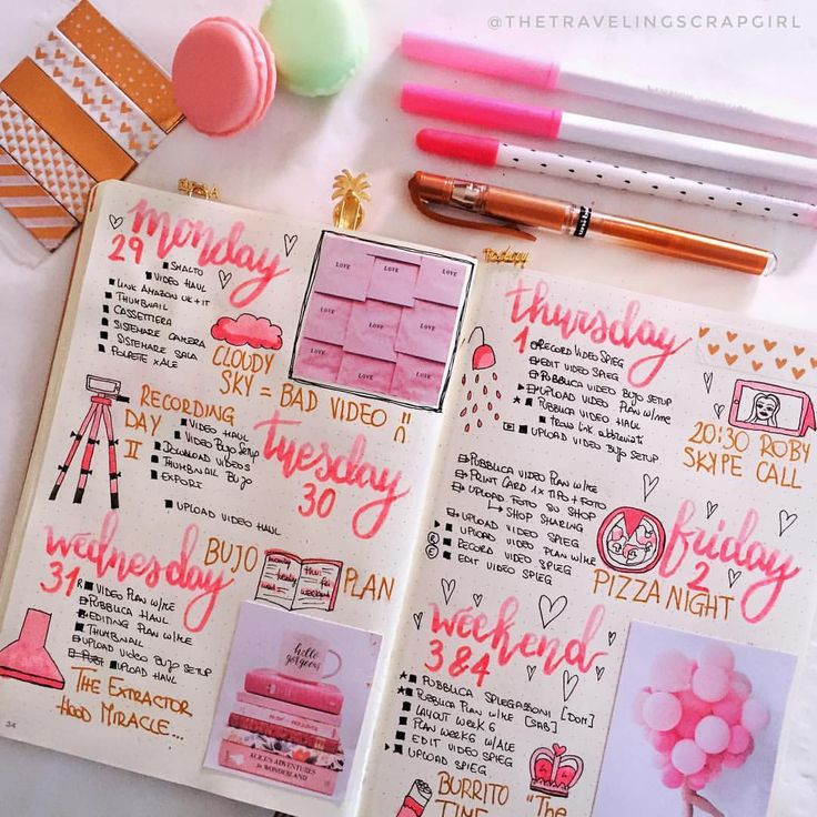 """""""Mi piace"""": 26, commenti: 7 - @thetravelingscrapgirl su Instagram: """"Last week in my #bulletjournal... this was actually my first week with bullet journal and I really…"""""""