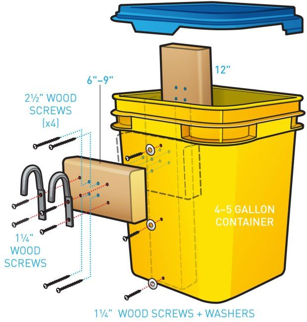 Build Your Bike Bags! $10 panniers from 5-gallon buckets.