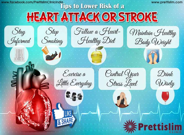 Tips to Lower Risk Of A #Heartattack Or #Stroke by #Prettislim Clinic