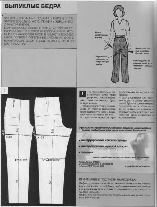 Мобильный LiveInternet Брюки исправление выкройки брюк. | ингулькаШ - Дневник ИнгулькаШ |