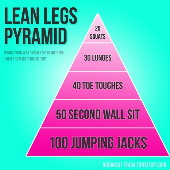 For best results (a challenging cardio workout)..go down the pyramid and back up....start and end with 20 squats.....advance, complete 3 rounds