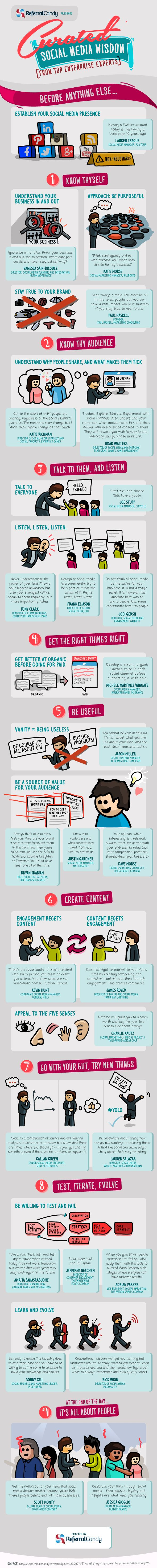 41 best tourism internet marketing images on pinterest internet curated social media wisdom from top enterprise experts infographic fandeluxe Images