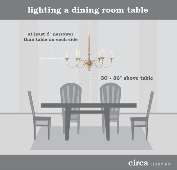 A Few Days Ago I Shared Some Lighting Guidelines From Circa Is Leader In The Industry And These Standard Ligh