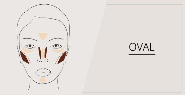 aprenda a fazer contorno de rosto oval