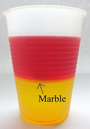 """What keeps you in your seat when you are on a looping roller coaster? In the """"Centripetal Force"""" #physics #science project, students use plastic cups, marbles, and differnet colors of JELL-O® to explore the movement of an object during circular motion. Which way will the marble go? [Source: Science Buddies, http://www.sciencebuddies.org/science-fair-projects/project_ideas/Phys_p018.shtml?from=Pinterest] #STEM #scienceproject"""