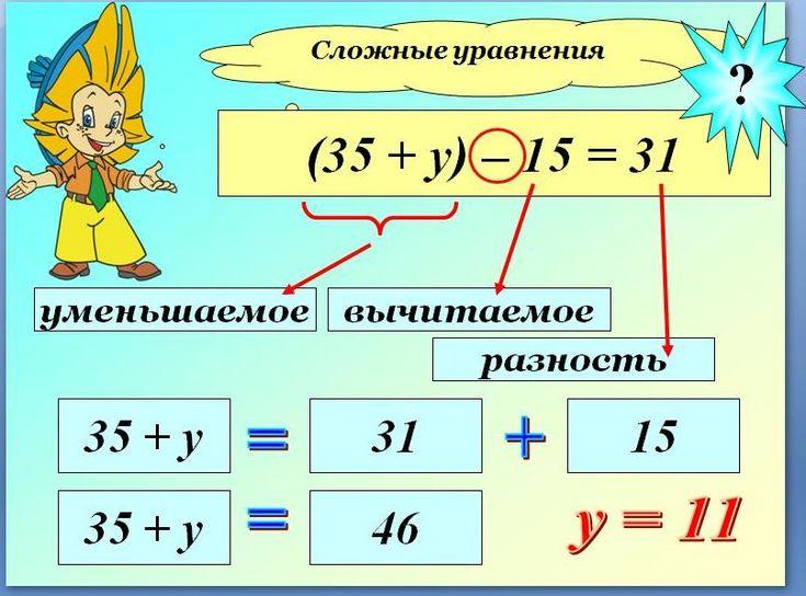 Открытые уроки 7 класс уравнения