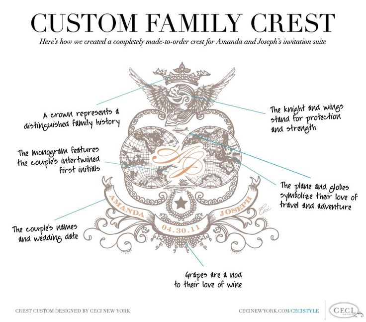 105 best images about Family Crests on Pinterest | Badges, Coat of ...