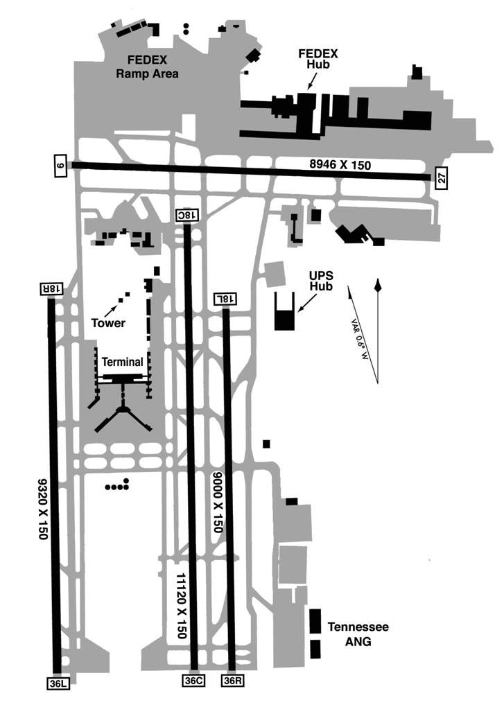 Memphis International Airport (MEM) (Memphis International Airport)