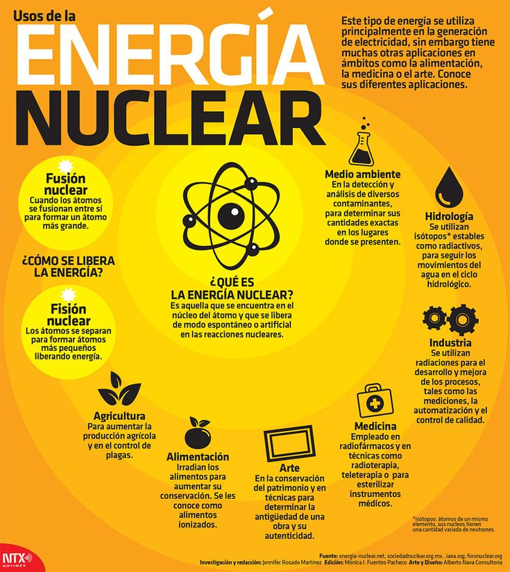 53 best images about Energia Nuclear on Pinterest | Chernobyl ...
