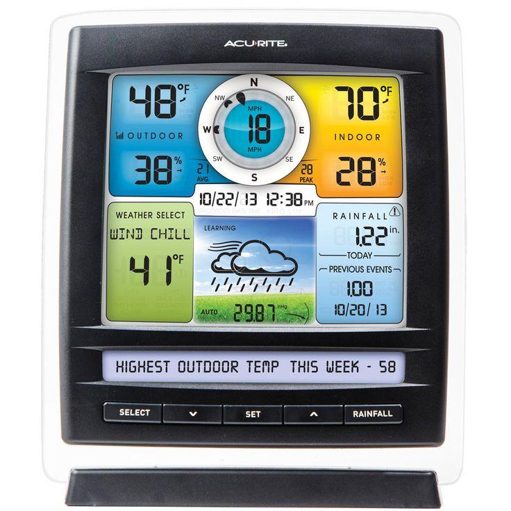 Segunda parte del articulo de las mejores estaciones meteorológicas para comprar en el 2016. Estaciones meteorologicas baratas y estaciones meteorologicas wifi.