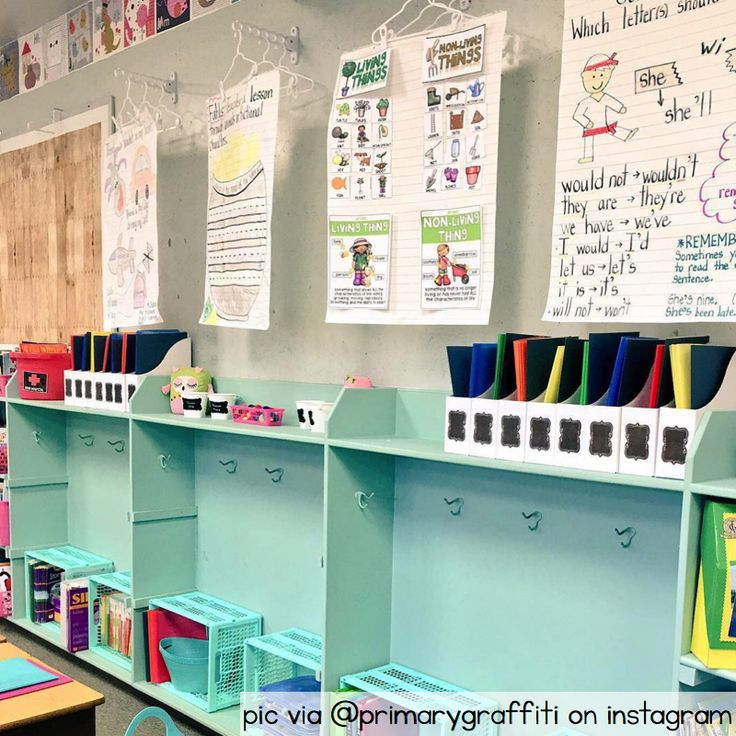 smart anchor chart storage - hanger holders so you can choose which ones you want to display