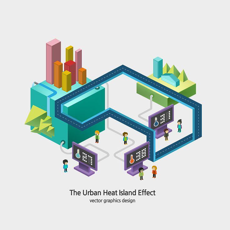 The Urban Heat Island Effect (2016)