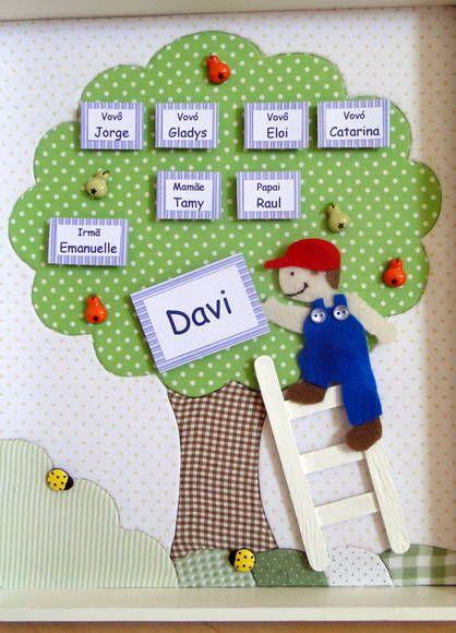 Quadrinho para enfeite de porta na maternidade e para decorar o quarto do bebê. Traz a árvore genealógica da criança e é utilizada a técnica de patchwork imbutido com outras aplicações.