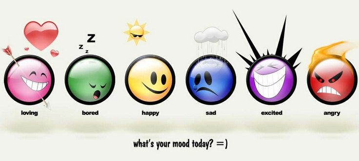Great visual for mood of the moment - http://smitanherworld.blogspot.com/2010/09/whats-your-mood-today.html