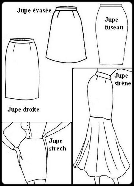 Patron de Cinq jupes : jupe droite, fuseau, évasée, sirène et lycra : Tutoriels de fabrication par izabelle