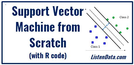 Learn Support Vector Machine (SVM) from Scratch in R