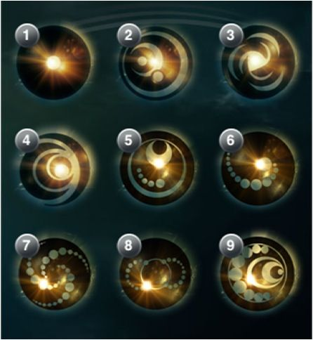 Lorien symbols from i am number four