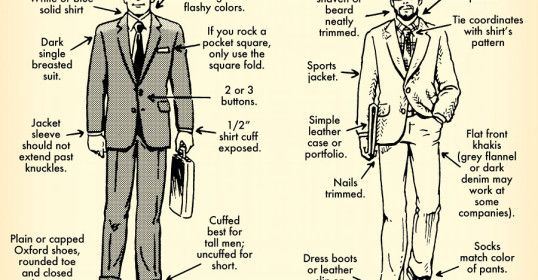 How to Match a Tie With a Dress Shirt and Suit | The Art of Manliness