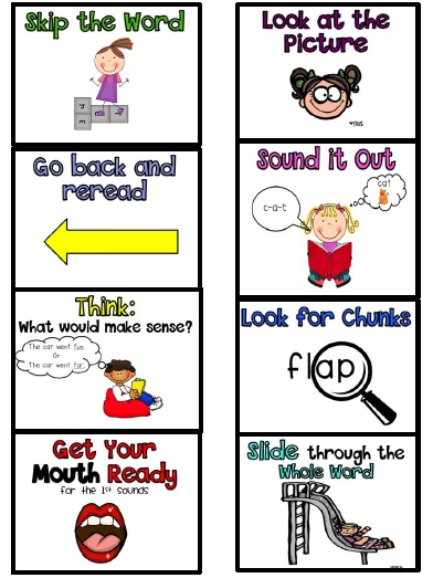 reading strategies posters and bookmark Decoding strategies in an easy to use bookmark format. They remind the reader to use a variety of flexible strategies as they read.