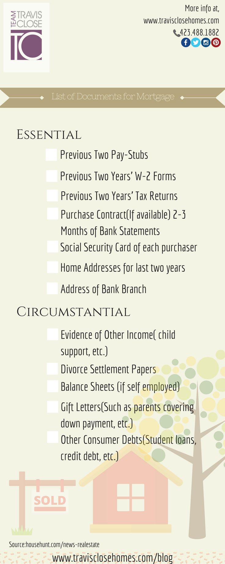 102 best the travis close team real estate infographics images on list of documents needed for a mortgage va fha conventional loan chattanooga mortgage spiritdancerdesigns Choice Image