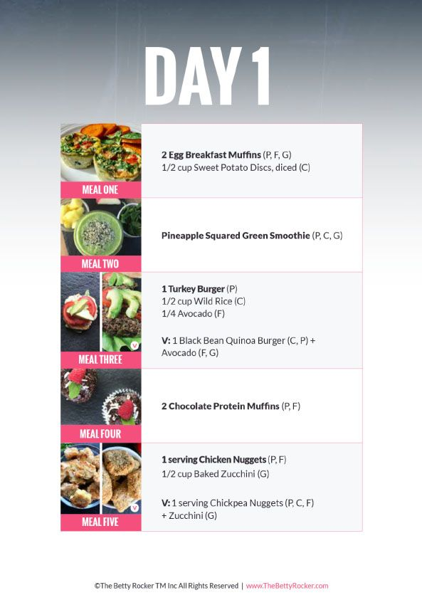 30 Day Challenge Orientation Page How To Eat Better Detox Meal Plan Meal Planning