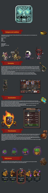Fantasy slots on Behance