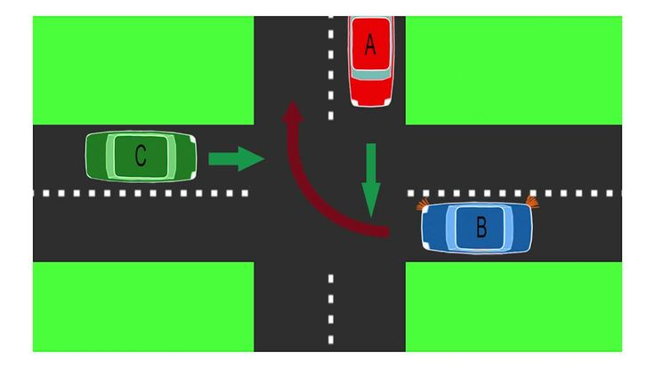 This video will help you to navigate your way through roundabouts, intersections and explain the right of way rules for Queensland roads.  For the full list of task key points for this driver skill, visit - www.learn2go.com.au/learner_drivers/driver_skills_videos  Thanks to Suzuki Queensland for providing the vehicles for this video. http://www.suzukiqld.com.au/racqlearn2go