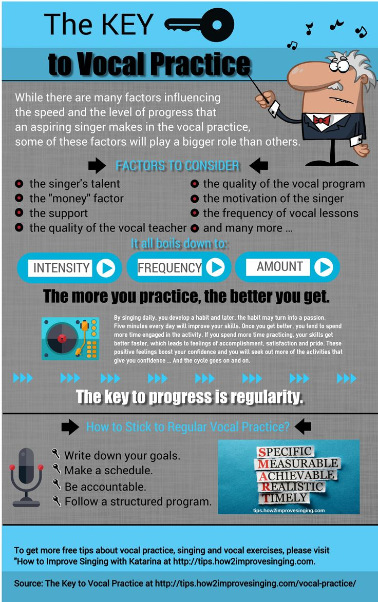 Click Here To Learn More About What Is Important In Vocal Practice: Http: