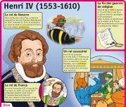 Henri IV (1553 - 1610) - Le Petit Quotidien, le seul site d'information quotidienne pour les 6 - 10 ans !