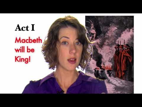 """▶ """"Macbeth"""" PLOT -- William Shakespeare's """"Macbeth"""" ... from 60second Recap® - YouTube"""