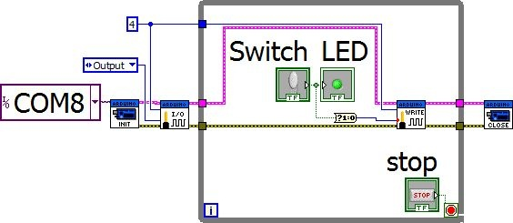 Labview and Arduino summary