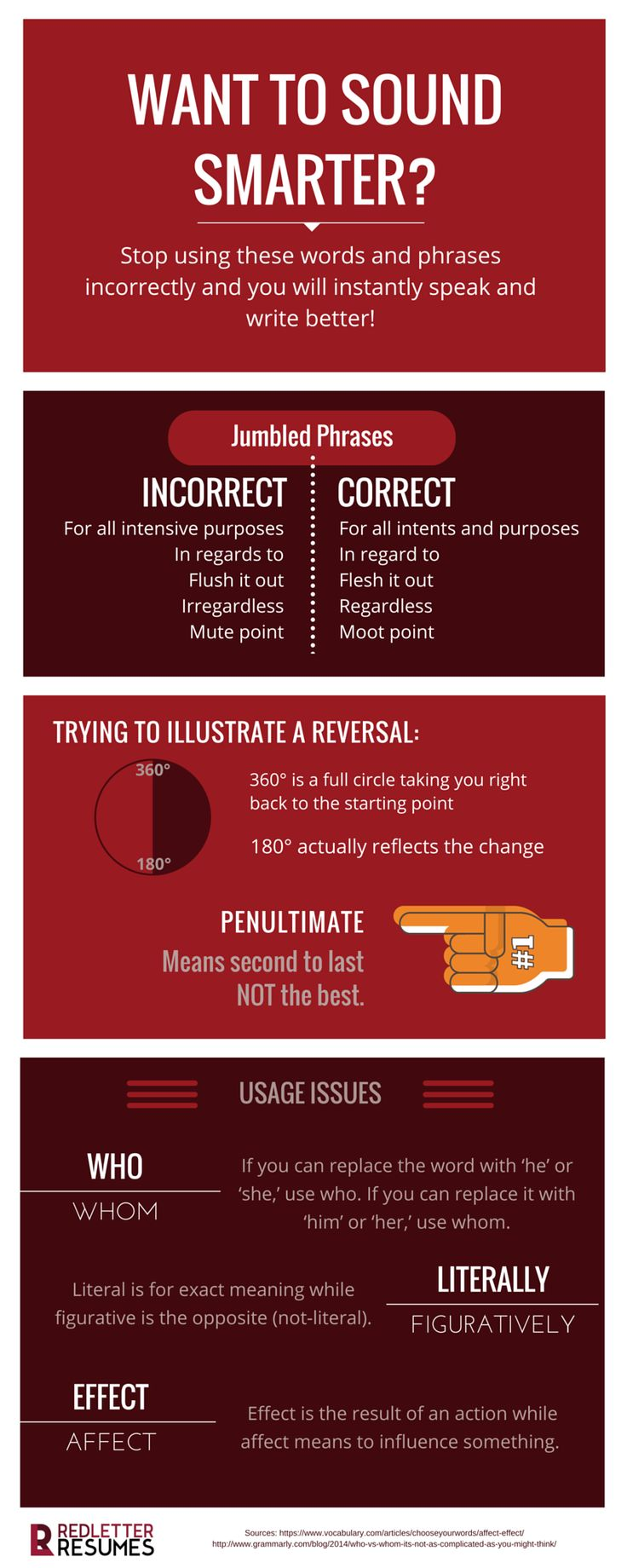 Want to Sound Smarter? 11 commonly misused phrases that even smart people get wrong! Red Letter Resumes | Infographic | www.redletterresumes.com